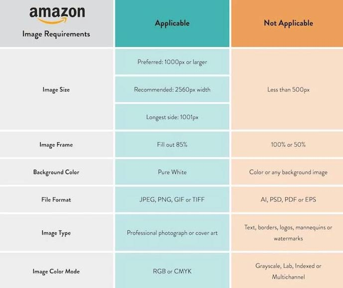 amazon image guideline